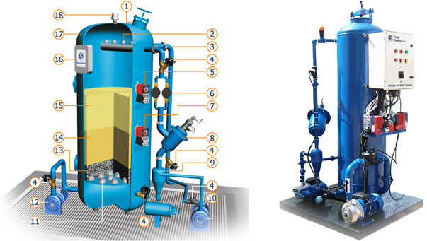 High Media Pressure Filters Drinking Water Filtration